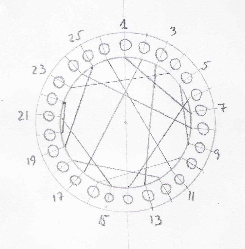 enigmahjul